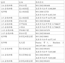 si鑒e front national cn104152423a multizymes and their use in polyunsaturated