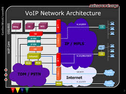 CanSecWest/core06 Carrier VoIP Security Nicolas FISCHBACH Senior ... Get A Robust Sbc Solution Developed In Opensips Pdf Pdf Archive Products From Pulse Supply Inractivate Your Knowledge Exploregate Digitalk Voip Peering Webinar 9 Dec 2010 On Vimeo Sip Intercom Malaysia Your One Stop Center For Ippbx Pbx Remote Office Cnection Without Vpn Sangoma Session Border Controllers Telonline Boost Productivity With Business Media5 Cporation Mediacore Smart Sms Platform Olga Pusoitova Q21 Controller Genband About Us Beskomcoid