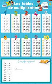 comment apprendre table de multiplication image de table de multiplication photos de conception de maison