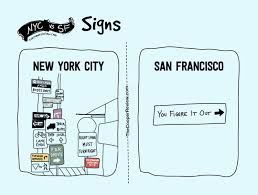 COMIC] The Difference Between Living In New York City And San ... See Brooklyns Toxic Hpots In This Interactive Map Viewing Nyc Truck Nyu Rudin Center For Transportation Bubble Floating Framed Print Wall Art Walmartcom Dot On Twitter 5 Boroughs 1 2015 Nyctruckmap Is Park Is Proposed Holland Tunnels Entrance Mhattan The 260107 Throwback Thursday From 1976 4 This Weeks Th Flickr Driving Williamsburg Bridge To Route 139 Jersey City Youtube Urban Freight Iniatives One Night A Private Garbage New York Propublica Graduate Thesis Portfolio Of Jon Schramm