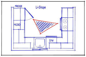 L Shaped Kitchen Floor Plans With Dimensions by Majestic 4 U Shape Kitchen Design Drawings L Shaped Kitchen Floor