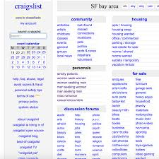 User Profile Craigslist Sf Lexus Car Sckton Appliances By Owner Craigslist Oukasinfo Used Cars Seattle Best Of Trucks Suvs For San Francisco Parts Bay Area Auto And Owner 1920 New Specs Tampa And Image Truck Jose Janda For Sale By 2018 Fresh 0d743de6 877f 4e94 A1ef Sf Bay Area Cars Searchthewd5org Five Alternatives To Where Rent In Dc Right Now