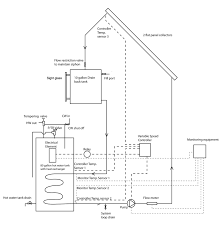 Solar Hot Water System   Design & Construction Of Spartan ... Home Solar System Design Aloinfo Aloinfo Diy Whole House Water Filtration Image Distribution Diagram Microsoft Word Map Heaters Heating Kits Systems Drking Crystal Clear Gray Allow Cservation Idolza Backyard Drainage Photo On Marvelous Garden Best Uml Diagram Tool Entity Instahomedesignus