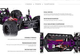 Redcat Racing VOLCANO EPX 1/10 SCALE ELECTRIC MONSTER TRUCK – Race ... Jconcepts Introduces 1989 Ford F250 Monster Truck Body Rc Car Wltoys 4wd 118 Scale Big Size Upto 50 Kmph With 18th Mad Beast Racing Edition W 540l Brushless Nkok Mean Machines 4x4 F150 Multi 81025 Ecx 110 Ruckus Brushed Readytorun 1 18 699107 Jd Toys Time Toybar Event Coverage Bigfoot 44 Open House Race Challenge 2016 World Finals Hlights Youtube Traxxas Xmaxx 8s Rtr Red Tra77086 2017 Pro Modified Rules Class Information Overload Proline Promt Overview