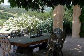 Amazing Railroad Tie Dining Table For Your Fancy Room Magnificent Outdoor With