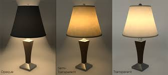 Uno Fitter Replacement Lamp Shade by How To Choose The Right Lampshade Just Shades
