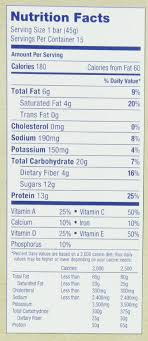 What Is The Best Protein Nutrition Bar