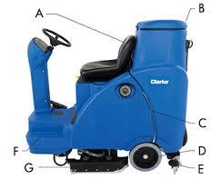 clarke floor scrubber focus ii clarke focus ii rider autoscrubber unoclean
