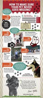 74 Best Dog Behavior Images On Pinterest | Dog Behavior, Cesar ... Amazoncom High Tech Pet Humane Contain X10 Rechargeable Multi Dog Gone Problems How To Keep Your Dog Safe Around Weed Killer Canine Hoarders Why Do Dogs Bury Food Petful What Should I If My Dies At Home The 25 Best Proof Fence Ideas On Pinterest Digging Dogs Blog Ruff Life Outfitters Animal Tips Archives Tupelolee Society Wireless Fence 2017 Top Consumer Picks Expert Unbiased Reviews Logic Lol You Stop Feeding Your Commercial 26 Quick Simple Ways To Relieve Boredom Puppy Leaks Is It Legal A In Yard Willamette Week