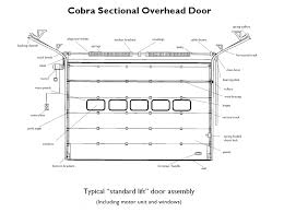 Sectional Overhead Door Parts merciale Sizes Chart Available