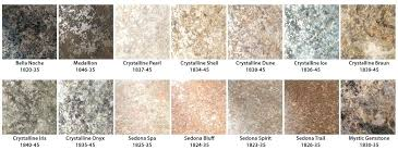 Kitchen Laminate Counters Colors All About Home Design Repairing Counter Burn Marks