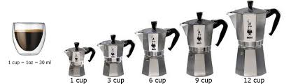 Capacity Make Sure That One Use Provides Coffee For Your Entire Family