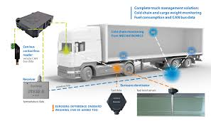 100 Truck Tracking Gps GPS Fleet Tracking Wireless Temperature Axle Load And Fuel