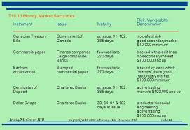 chapter 19 cash and liquidity management ppt video online download
