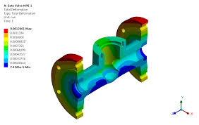eBHARAT DEA Technologies Mechnical engineering services