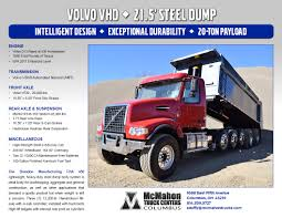McMahon Trucks Of Columbus - Volvo Know More About Renting A 16foot Truck Worldnews Penske Moving 16 Foot Loaded Wp 20170331 Youtube Crew Cab Foot Dump Body Isuzu Truck Pull Out Loading Ramps 2018 New Hino 155 16ft Box With Lift Gate At Industrial Threeton Hybrid Reduces Carbon Footprint And Saves On Gas Van Trucks For Sale N Trailer Magazine Jason Fails The Cheap Rent Best Image Kusaboshicom 53foot Containers Trailer American Simulator Mod Ats Flashback F10039s Arrivals Of Whole Trucksparts Or Universal Auto Salvage Inc