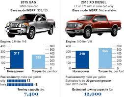 100 Deisel Trucks For Sale Used Diesel List Wallpapers