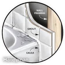 find and repair hidden plumbing leaks family handyman