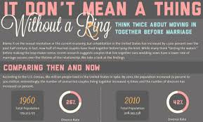 Without A Ring Infographic