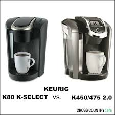 Keurig Pumpkin Spice by Keurig K Select K80 Vs 2 0