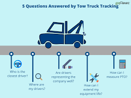 5 Questions That Tow Truck GPS Trackers Answer | Go Fleet Tracking How Gps Tracking Device For Trucks Saves Fuel Costs Transport Whosale Truck Car Alarm Online Buy Best Splitrip Truck Tracking And Management Sofware Splisys 10 Gps Devices Fleet Software Solutions Vehicle Tracker 103rs Wire Security Fleet Tracking System About System Market Analysis Ntg04 High Quality Historic Route Tracker Freeshipping Truck Amazoncom Redsun New Ssmsgprs Tracker Tk103b Vehicle Setup1 Youtube System Gprs