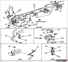 1992 Ford F150 Exhaust Diagram - Largest Wiring Diagrams • Feeler Wtt Lifted F150 For Mystichrome Cobra Svtperformancecom Ford Hoods Motor Company Timeline Fordcom 1992 Review Httpwwwpic2flycom 21999 F1f250 Super Cab Rear Bench Seat With Separate Parts Diagram Exhaust Forum F250 Front End Elegant Ford Sloppy Pickup Truck Promo Model Car Bimini Blue P Black Bronco Suv Cars Pinterest Bronco Show Off Your Pre97 Trucks Page 19 F150online Forums 1999 Wiring Download Auto Electrical