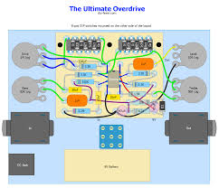 1x10 Guitar Cabinet Plans by Effects U003e The Ultimate Overdrive Diy Fever U2013 Building My Own