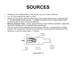 chapter 8 9 atomic absorption spectroscopy ppt video online