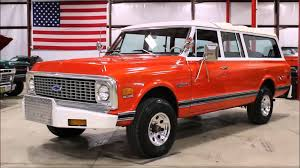 1971 Chevy Suburban - YouTube 1971 Chevy C10 2year Itch Truckin Magazine Gm Pickup Truck Sales Brochure 1967 1968 1969 Chevrolet C K 1970 1972 Spuds Garage C30 Ramp Funny Car Hauler Headlight Wiring Diagram Wire Center Sold Cheyenne Shortbox Ross Customs Ck 10 Questions How Much Is A Chevy Pickup Bides On Trucks Bangshiftcom Greatness A That Black Factory Ac