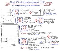 usps greeting card postage best 25 postage rates ideas on pinterest