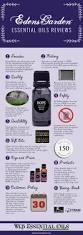 6th Edition Essential Oils Desk Reference Online by Best 25 Edens Garden Essential Oils Ideas On Pinterest Eden