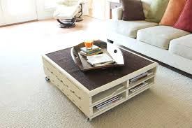 Painted Pallet Coffee Table Image Of For Chalk Paint