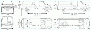 Chevy Express Cargo Van Interior Dimensions | New & Used Car Reviews ... Part 2 Implementation Guidelines Effective Project Scoping 10 U Haul Video Review Rental Box Van Truck Moving Cargo What You Which Moving Truck Size Is The Right One For You Thrifty Blog Vans Budget Eurlex 52017sc0365 En Gps Nav App Android And Iphone Instant Routes 16 Dimeions Best Image Kusaboshicom Self Move Using Uhaul Equipment Information Youtube 12 Foot Penske Intertional 4300 Durastar With Liftgate