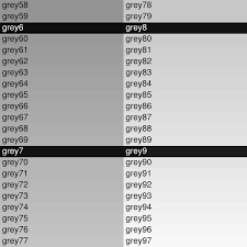 Different Types Of Grey Colours