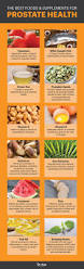 Water Soluble Pumpkin Seed Extract Canada by The 25 Best Natural Supplements Ideas On Pinterest Thyroid
