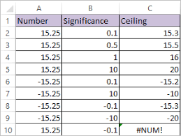 ceiling function in excel datascience made simple