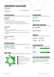 Paralegal Resume Example And Guide For 2020 12 Sample Resume For Legal Assistant Letter 9 Cover Letter Paregal Memo Heading Paregal Rumeexamples And 25 Writing Tips Essay Writing For Money Best Essay Service Uk Guide Genius Ligation Template Free Templates 51 Cool Secretary Rumes All About Experienced Attorney Samples Best Of Top 8 Resume Samples Cporate In Doc Cover Sample And Examples Dental Hygienist
