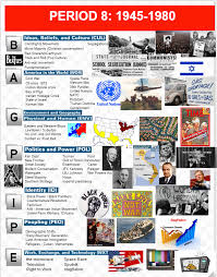Iron Curtain Warsaw Pact Apush by Period 8 1945 1980 Apush Heritage