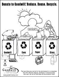 Recycle Coloring Pages 25982