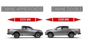 Fiat Professional Fullback 2016 - Dimensions - YouTube 2015 Chevrolet Colorado First Drive Motor Trend Bed Ford Ranger Bed Dimeions Walmart Girls Bedding Chevron Baby Pictures F150 Roole Express 250 Jpgviews Truckdomeus For Sleeping Set Up 54 Luxury Pickup Truck Diesel Dig Isuzu Dmax 19d 161ps Double Cab 4x4 Road Test Parkers F250 Index Of Wpcoentuploads201304 Dodge Ram 1500 Length 2017 Charger And Weights A Company Is Designing An Aftermarket Hoist To Be Cheggcom F 150 News New Car Release