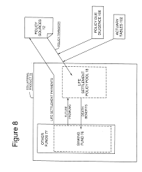 Define Sinking Fund Property by Patent Us20040267647 Capital Market Products Including