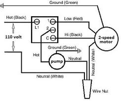 Hunter Ceiling Fan Wiring Diagram Red Wire by Wiring Diagram For A Hunter Ceiling Fan Integralbook Com