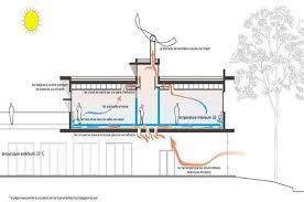 bureau d etude montpellier lycée ventilation naturelle eclairage naturel confort d été
