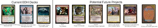 Oloro Commander Deck Ideas by Tg Traditional Games Thread 45317437