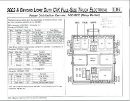 Truck Camper Wiring Diagram - Wiring Diagram – Chocaraze 19 Latest 1982 Chevy Truck Wiring Diagram Complete 73 87 Diagrams Cstionlubetruckdiagram Thermex Engineered Systems Inc 2000 Dodge Ram 1500 Van Best Ac 1963 Gmc Damage Unique Nice Car Picture 1994 Brake Light Britishpanto Turn Signal Beautiful 1958 Ford Fordificationinfo The 6166 Headlight Switch Luxury I Have A Whgm 1962 Wellreadme