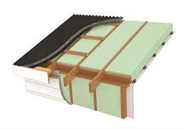 104 Skillian Roof Greenstuf Insulation For Skillion S Eboss
