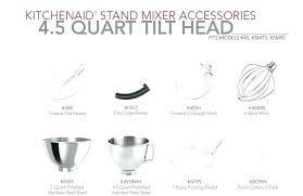 Parts For Kitchenaid Food Processor Mixer Diagram Addition