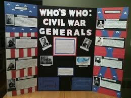 Tri Fold Poster Project Ideas