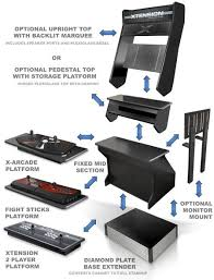 X Arcade Mame Cabinet Plans by The Xtension Sit Down Pedestal Arcade Cabinet For Fight Sticks
