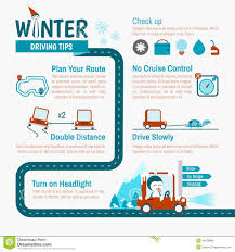 Winter Driving Tips Infographics Stock Vector - Illustration: 46129966 Truck Driving Safety Tips First Motion Products Commercial Road For Everyday Car Drivers And Best Driver Resume Example Livecareer China Signs Decals Shopping Guide Basic Refresher In Eagan Motorcycle Biking Video Hindi Youtube Sherman Brothers Trucking Archive Essential To Create An Effective Program Top 10 On How Become A Successful 109 Best Images Pinterest Safety